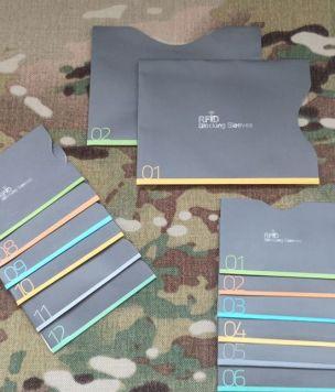 Zestaw etui na karty i dokumenty z ochroną RFID 14szt.